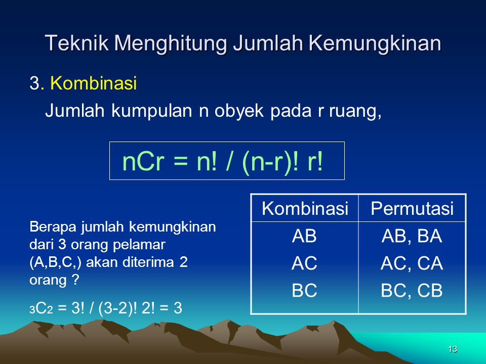 13 Teknik Menghitung Jumlah Kemungkinan 3. Kombinasi Jumlah kumpulan n obyek pada r ruang, KombinasiPermutasi AB AC BC AB, BA AC, CA BC, CB nCr = n! /
