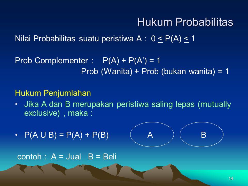 14 Hukum Probabilitas Nilai Probabilitas suatu peristiwa A : 0 < P(A) < 1 Prob Complementer : P(A) + P(A') = 1 Prob (Wanita) + Prob (bukan wanita) = 1