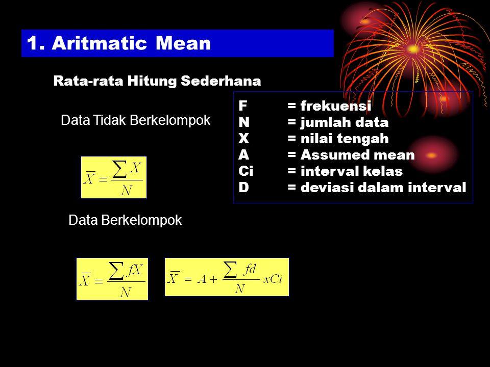 1. Aritmatic Mean Data Tidak Berkelompok Data Berkelompok F= frekuensi N= jumlah data X= nilai tengah A= Assumed mean Ci= interval kelas D= deviasi da
