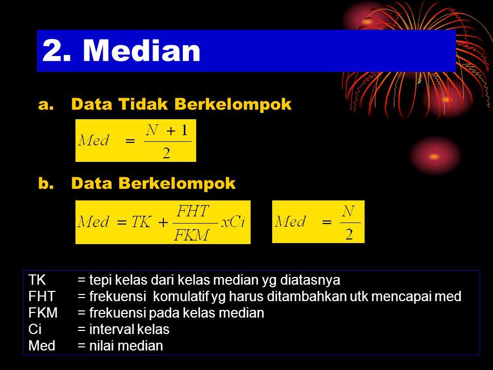 DistribusiFTepi KelasF Relatif 30 - 39 40 - 49 50 - 59 60 - 69 70 - 79 80 - 89 90 - 99 4 6 8 12 9 7 4 29.5 39.5 49.5 59.5 69.5 79.5 89.5 99.5 0 4 10 18 30 39 46 50 601 50 601 1 Letak median = N/2 = 50/2 = 25 Md=25 Contoh Median