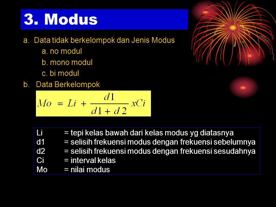 3. Modus a. Data tidak berkelompok dan Jenis Modus a. no modul b. mono modul c. bi modul b. Data Berkelompok Li= tepi kelas bawah dari kelas modus yg