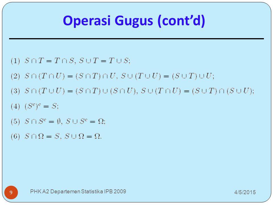 4/5/2015 PHK A2 Departemen Statistika IPB 2009 9 Operasi Gugus (cont'd)