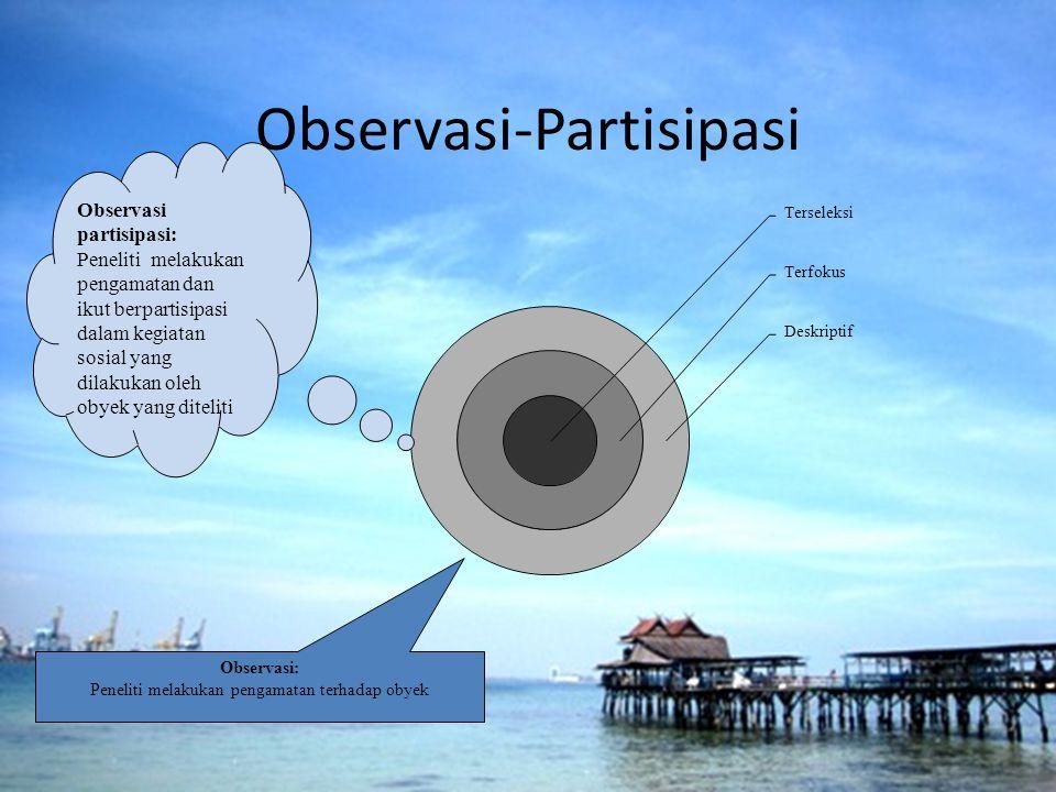 Observasi-Partisipasi Terseleksi Terfokus Deskriptif Observasi: Peneliti melakukan pengamatan terhadap obyek Observasi partisipasi: Peneliti melakukan