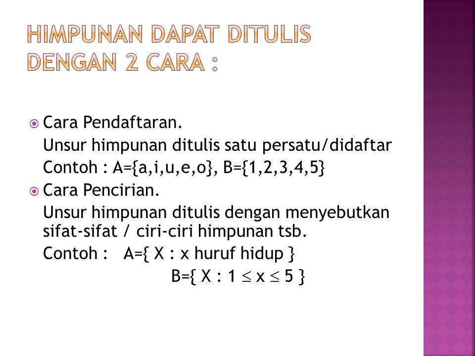  Cara Pendaftaran. Unsur himpunan ditulis satu persatu/didaftar Contoh : A={a,i,u,e,o}, B={1,2,3,4,5}  Cara Pencirian. Unsur himpunan ditulis dengan
