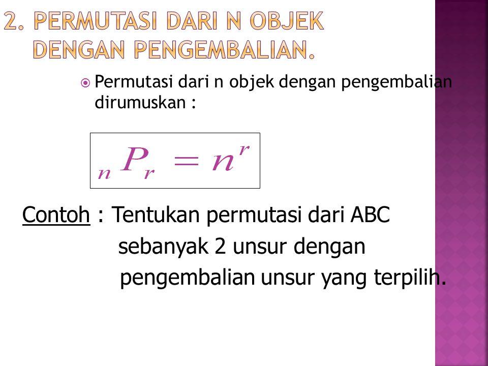  Permutasi dari n objek dengan pengembalian dirumuskan : Contoh : Tentukan permutasi dari ABC sebanyak 2 unsur dengan pengembalian unsur yang terpili