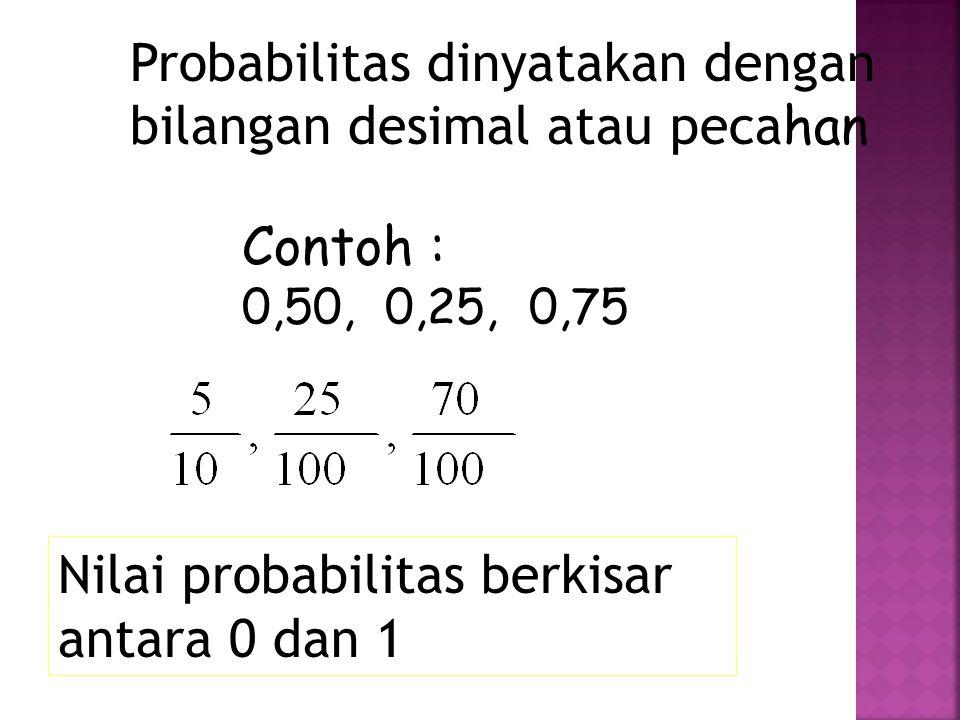 Probabilitas dinyatakan dengan bilangan desimal atau peca han Contoh : 0,50, 0,25, 0,75 Nilai probabilitas berkisar antara 0 dan 1