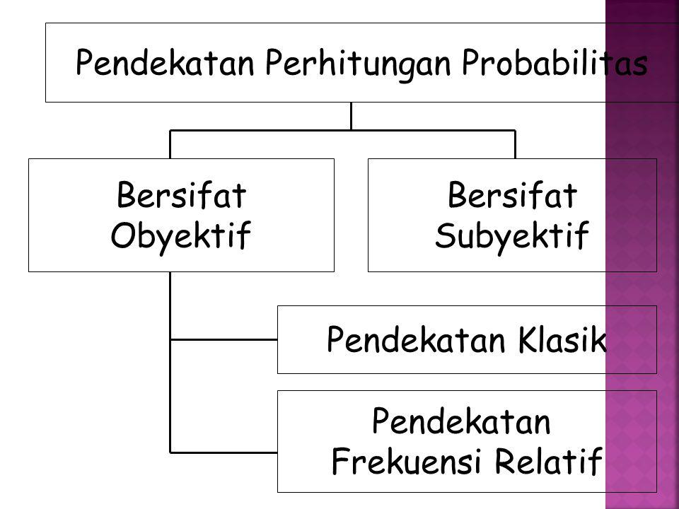 a.Operasi Gabungan (Union).
