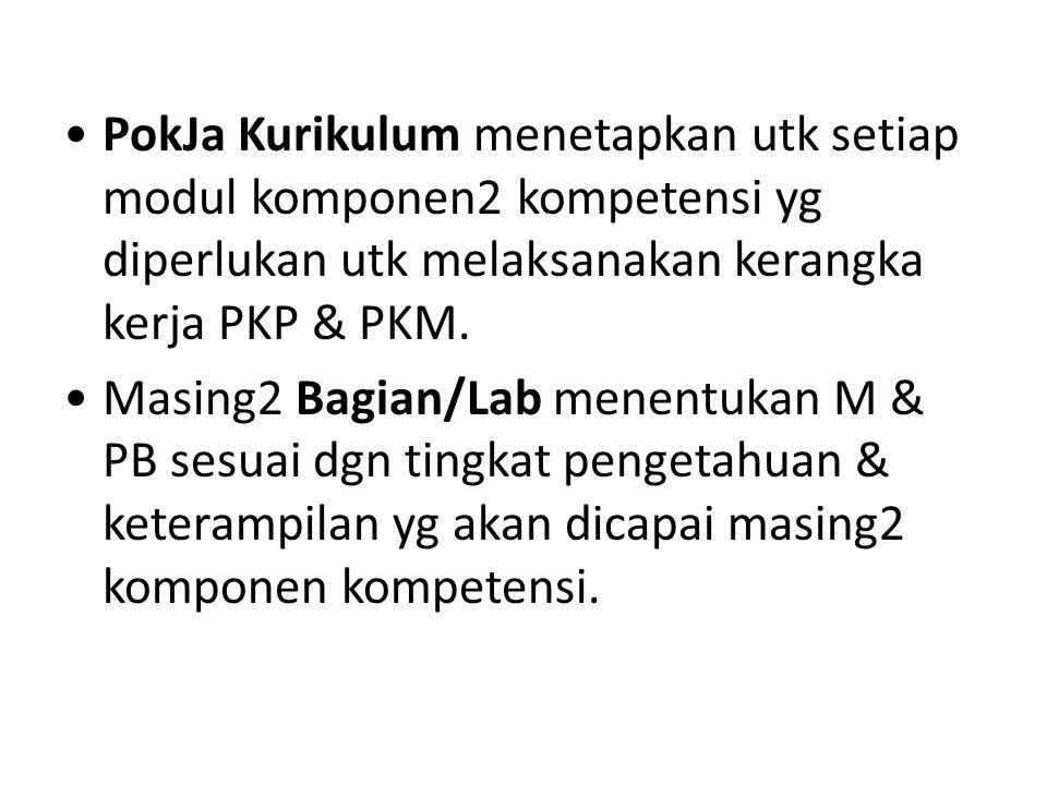 PokJa Kurikulum menetapkan utk setiap modul komponen2 kompetensi yg diperlukan utk melaksanakan kerangka kerja PKP & PKM. Masing2 Bagian/Lab menentuka