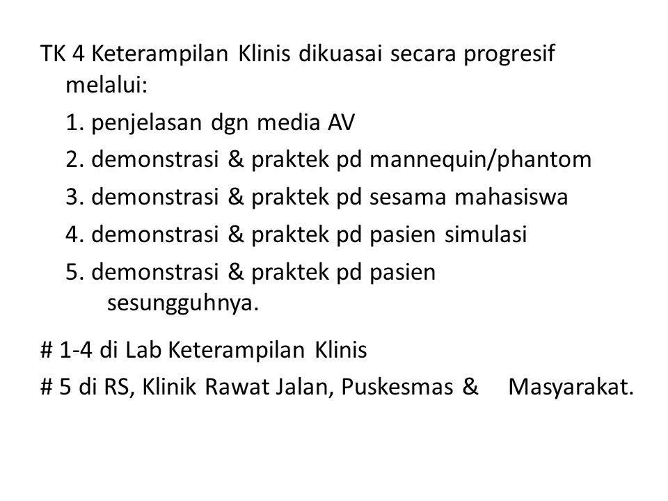 TK 4 Keterampilan Klinis dikuasai secara progresif melalui: 1. penjelasan dgn media AV 2. demonstrasi & praktek pd mannequin/phantom 3. demonstrasi &