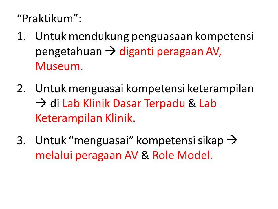 """""""Praktikum"""": 1.Untuk mendukung penguasaan kompetensi pengetahuan  diganti peragaan AV, Museum. 2.Untuk menguasai kompetensi keterampilan  di Lab Kli"""