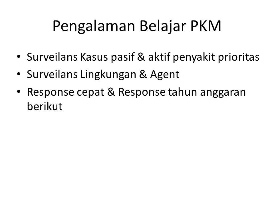 Pengalaman Belajar PKM Surveilans Kasus pasif & aktif penyakit prioritas Surveilans Lingkungan & Agent Response cepat & Response tahun anggaran berikut