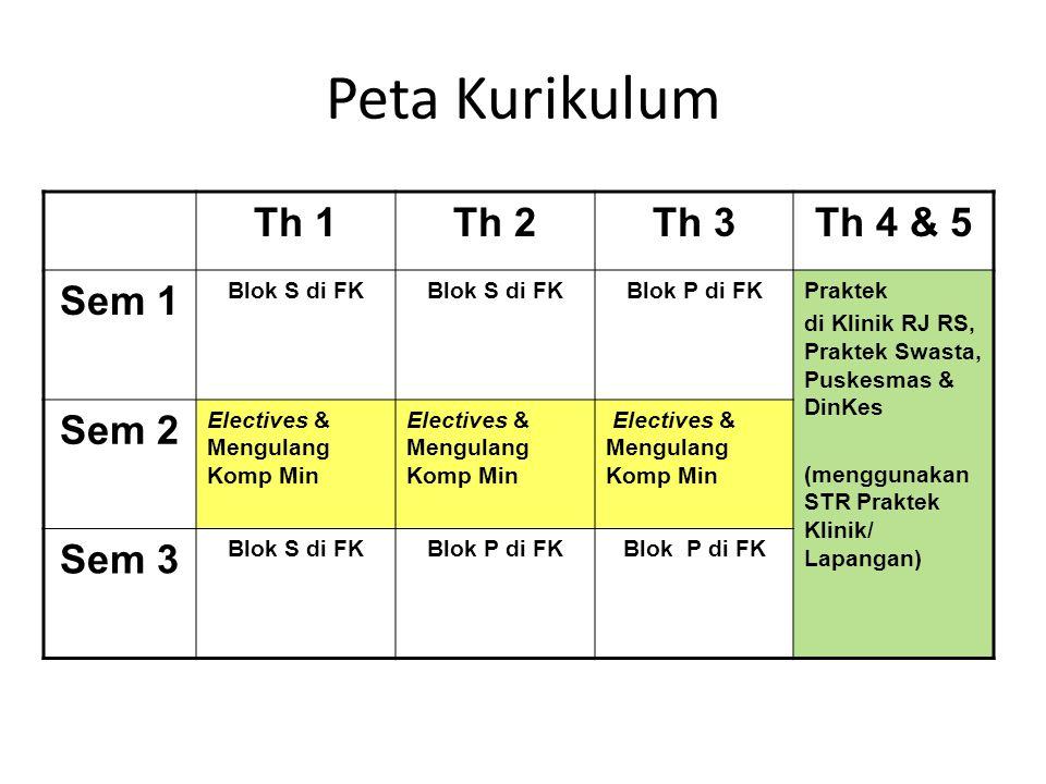 Peta Kurikulum Th 1Th 2Th 3Th 4 & 5 Sem 1 Blok S di FK Blok P di FKPraktek di Klinik RJ RS, Praktek Swasta, Puskesmas & DinKes (menggunakan STR Prakte