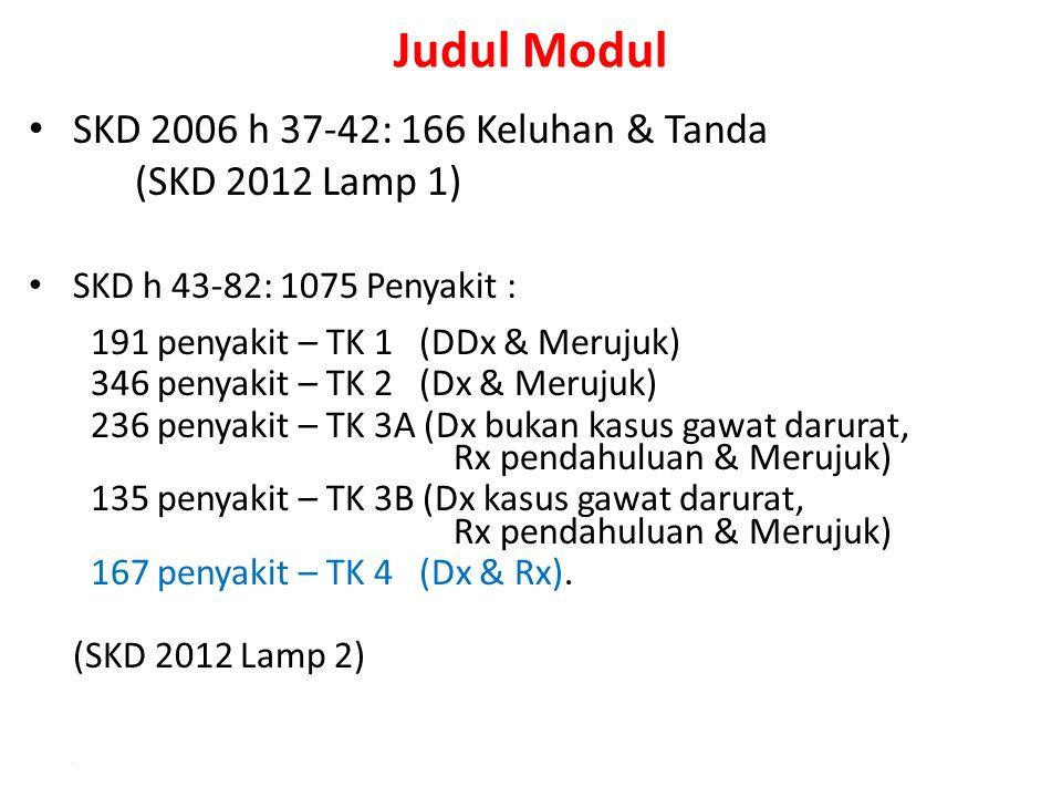 Judul Modul SKD 2006 h 37-42: 166 Keluhan & Tanda (SKD 2012 Lamp 1) SKD h 43-82: 1075 Penyakit : 191 penyakit – TK 1 (DDx & Merujuk) 346 penyakit – TK