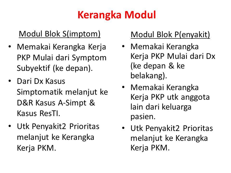 Kerangka Modul Modul Blok S(imptom) Memakai Kerangka Kerja PKP Mulai dari Symptom Subyektif (ke depan). Dari Dx Kasus Simptomatik melanjut ke D&R Kasu