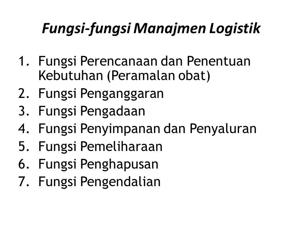 Fungsi-fungsi Manajmen Logistik 1.Fungsi Perencanaan dan Penentuan Kebutuhan (Peramalan obat) 2.Fungsi Penganggaran 3.Fungsi Pengadaan 4.Fungsi Penyimpanan dan Penyaluran 5.Fungsi Pemeliharaan 6.Fungsi Penghapusan 7.Fungsi Pengendalian