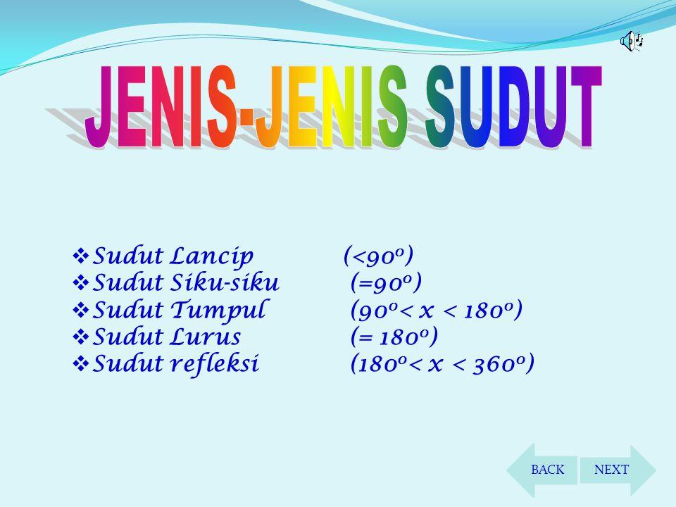  Sudut Lancip (<90 0 )  Sudut Siku-siku (=90 0 )  Sudut Tumpul (90 0 < x < 180 0 )  Sudut Lurus (= 180 0 )  Sudut refleksi (180 0 < x < 360 0 ) BACK NEXT