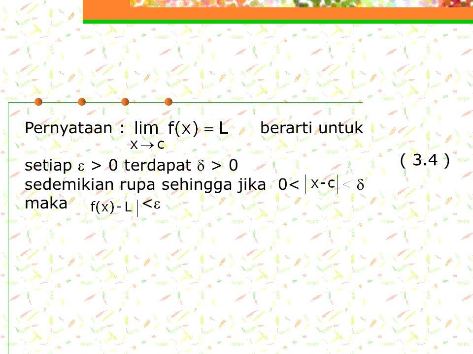1. Jika sebuah fungsi terdefinisi pada suatu selang terbuka yang memuat bilangan ril c tertentu, kecuali mungkin di titik c itu sendiri, dan 2. Bila f