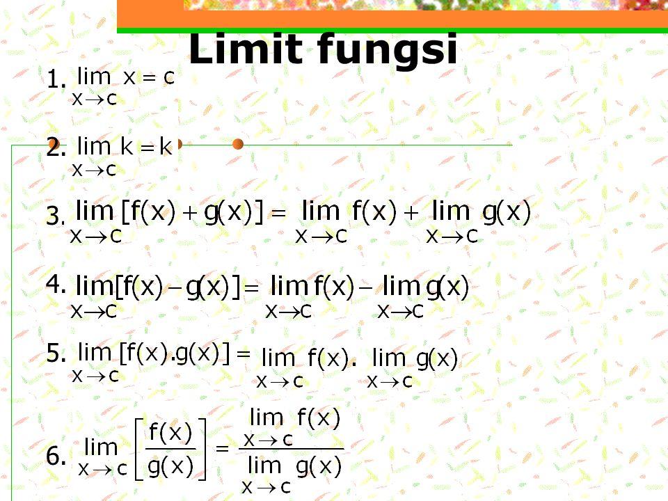 Limit fungsi 1. 2. 3. 4. 5. 6.