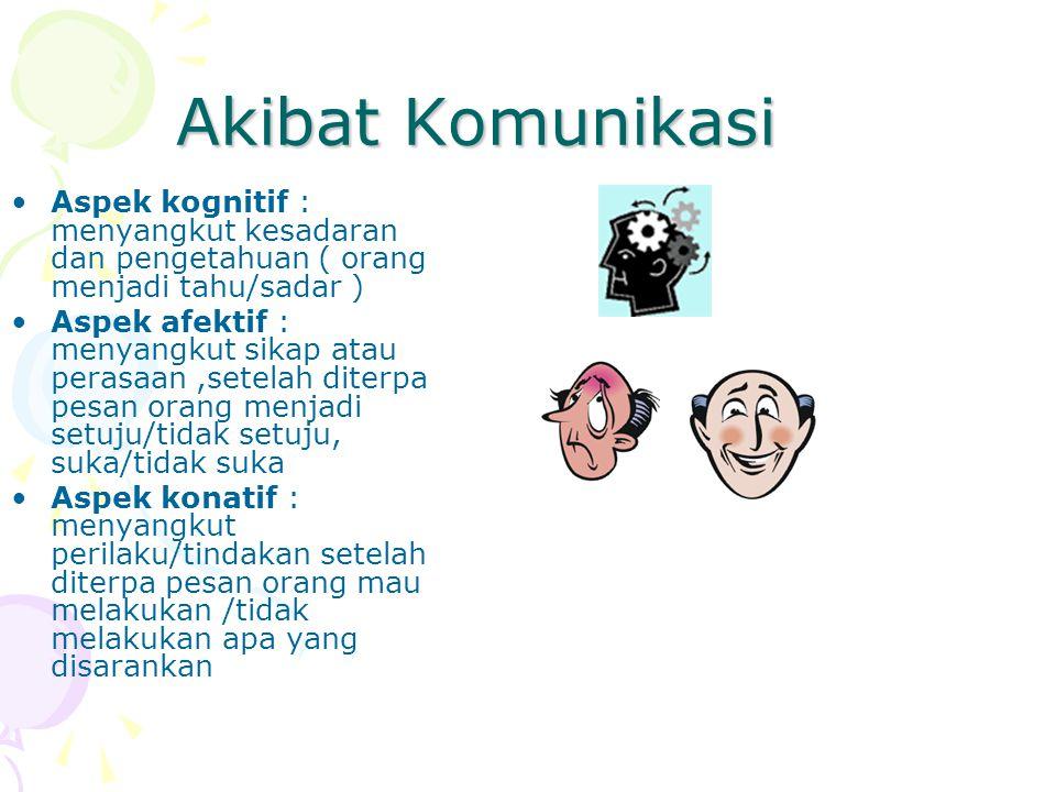 Akibat Komunikasi Aspek kognitif : menyangkut kesadaran dan pengetahuan ( orang menjadi tahu/sadar ) Aspek afektif : menyangkut sikap atau perasaan,se