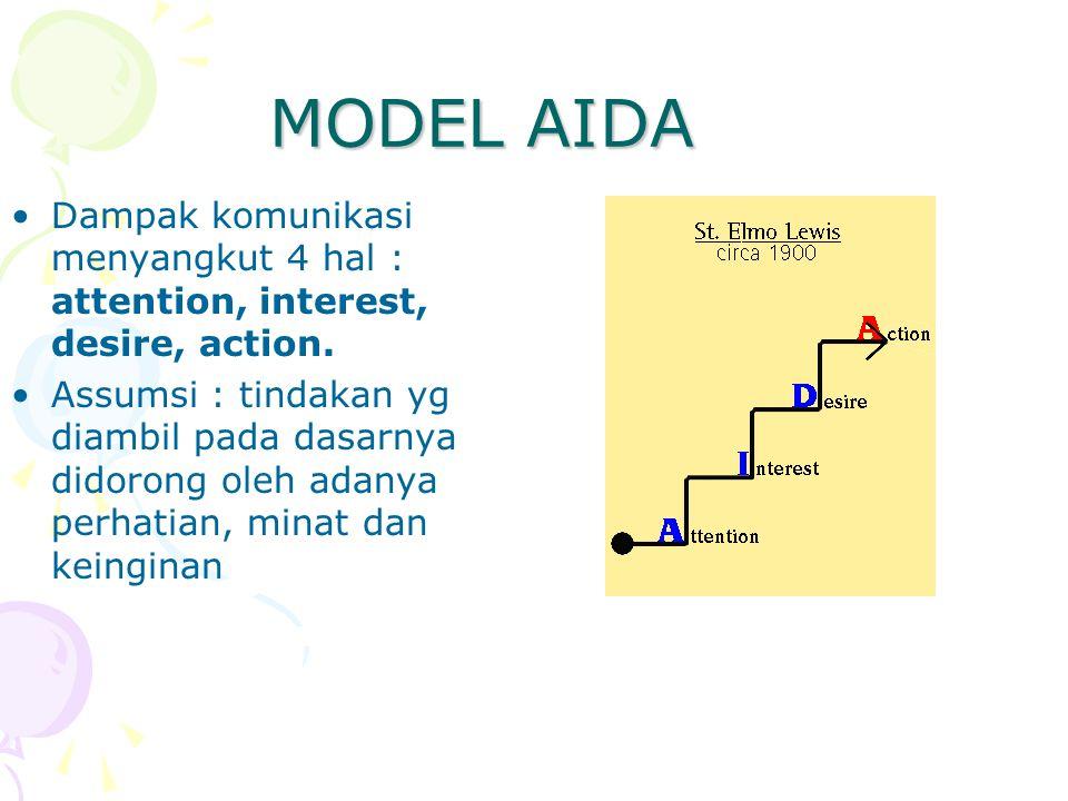 MODEL AIDA Dampak komunikasi menyangkut 4 hal : attention, interest, desire, action. Assumsi : tindakan yg diambil pada dasarnya didorong oleh adanya