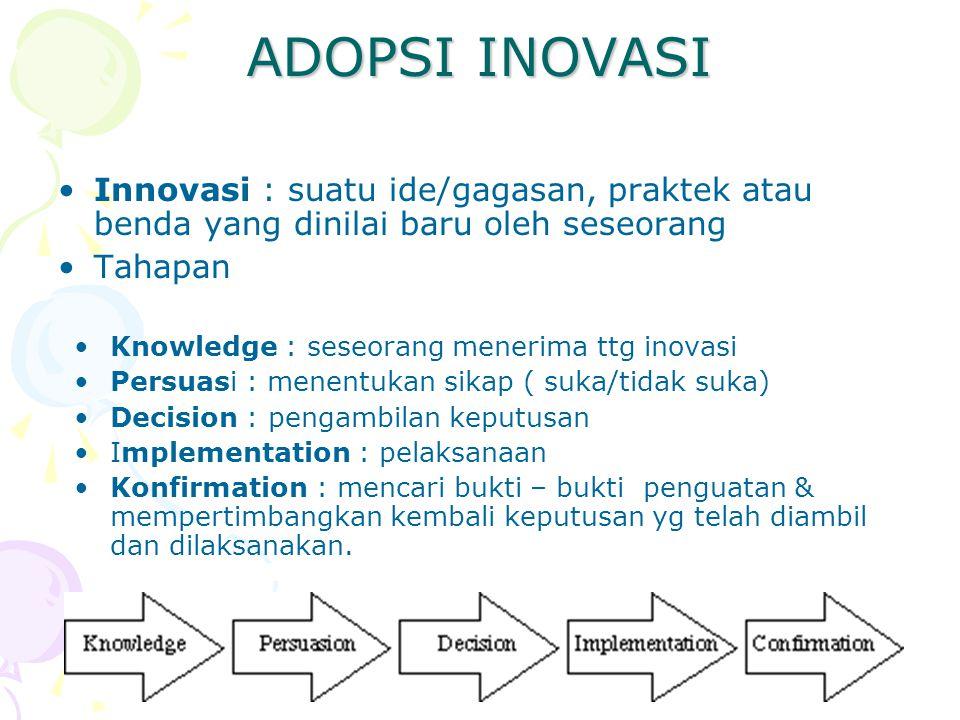 ADOPSI INOVASI Innovasi : suatu ide/gagasan, praktek atau benda yang dinilai baru oleh seseorang Tahapan Knowledge : seseorang menerima ttg inovasi Pe