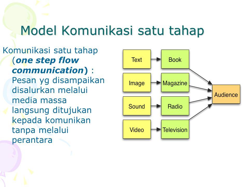 Model Komunikasi satu tahap Komunikasi satu tahap (one step flow communication) : Pesan yg disampaikan disalurkan melalui media massa langsung ditujuk