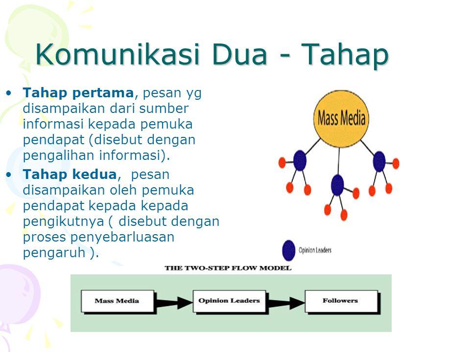Komunikasi Dua - Tahap Tahap pertama, pesan yg disampaikan dari sumber informasi kepada pemuka pendapat (disebut dengan pengalihan informasi). Tahap k