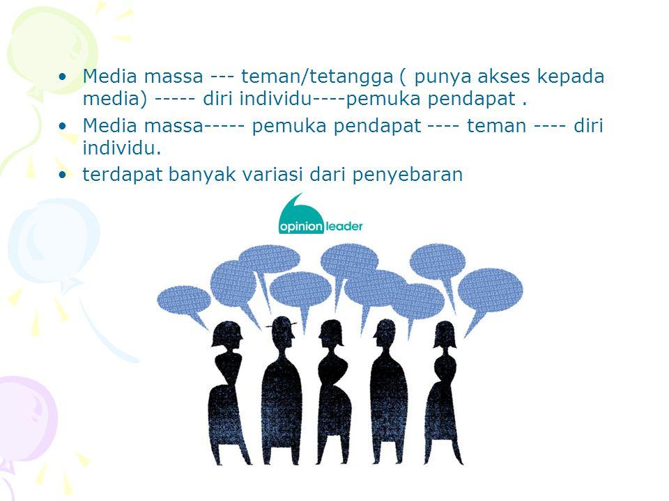 Media massa --- teman/tetangga ( punya akses kepada media) ----- diri individu----pemuka pendapat. Media massa----- pemuka pendapat ---- teman ---- di