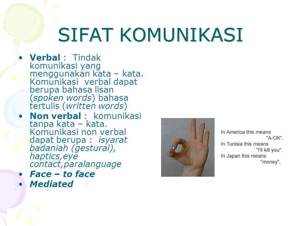 SIFAT KOMUNIKASI Verbal : Tindak komunikasi yang menggunakan kata – kata. Komunikasi verbal dapat berupa bahasa lisan (spoken words) bahasa tertulis (