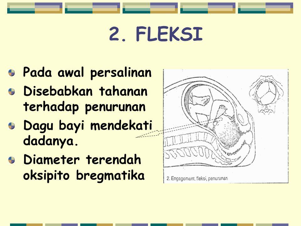 2. FLEKSI Pada awal persalinan Disebabkan tahanan terhadap penurunan Dagu bayi mendekati dadanya. Diameter terendah oksipito bregmatika