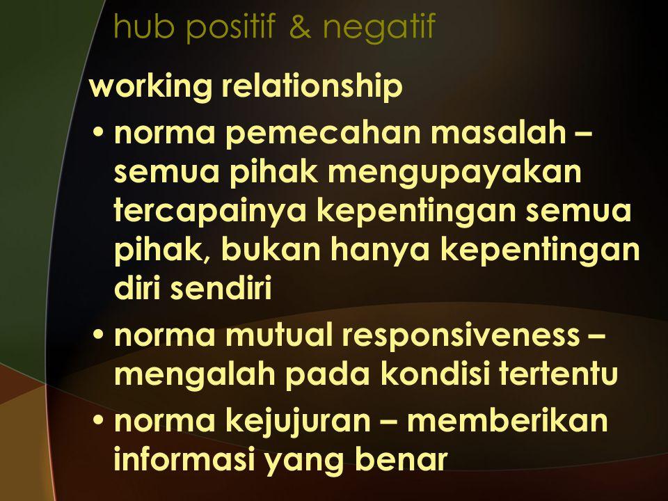 hub positif & negatif working relationship norma pemecahan masalah – semua pihak mengupayakan tercapainya kepentingan semua pihak, bukan hanya kepenti