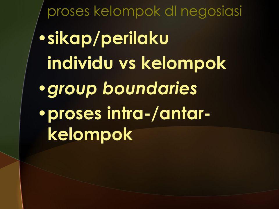 proses kelompok dl negosiasi sikap/perilaku individu vs kelompok group boundaries proses intra-/antar- kelompok