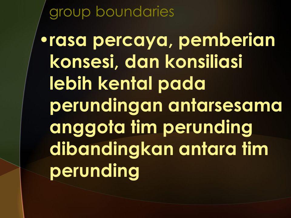 group boundaries rasa percaya, pemberian konsesi, dan konsiliasi lebih kental pada perundingan antarsesama anggota tim perunding dibandingkan antara t