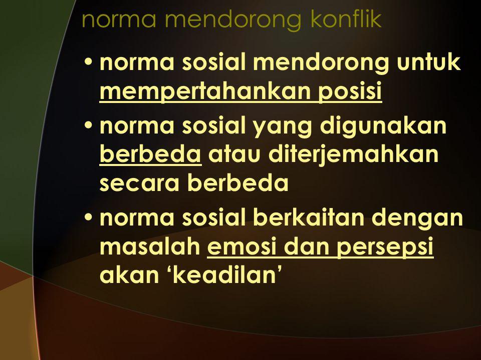 norma mendorong konflik norma sosial mendorong untuk mempertahankan posisi norma sosial yang digunakan berbeda atau diterjemahkan secara berbeda norma