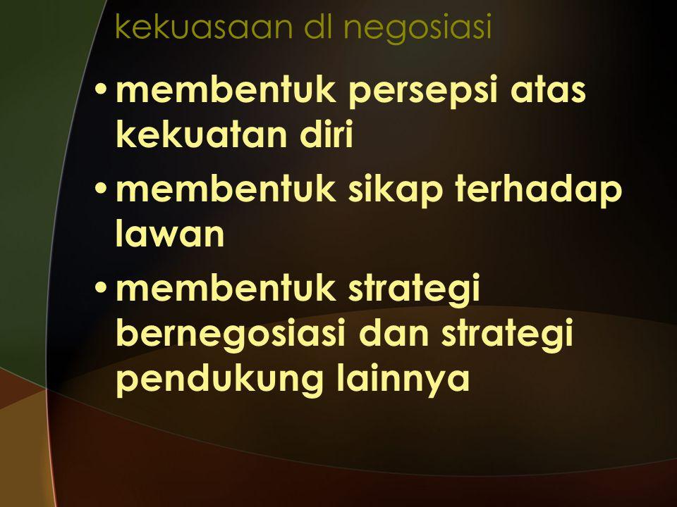 kekuasaan dl negosiasi membentuk persepsi atas kekuatan diri membentuk sikap terhadap lawan membentuk strategi bernegosiasi dan strategi pendukung lai
