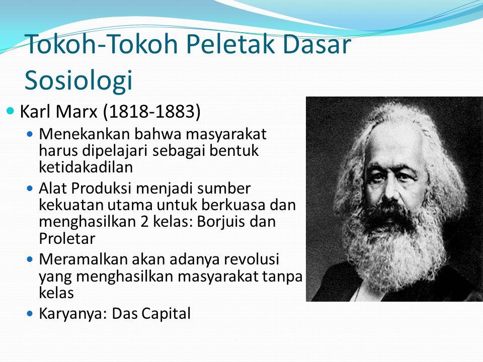 Tokoh-Tokoh Peletak Dasar Sosiologi Karl Marx (1818-1883) Menekankan bahwa masyarakat harus dipelajari sebagai bentuk ketidakadilan Alat Produksi menj