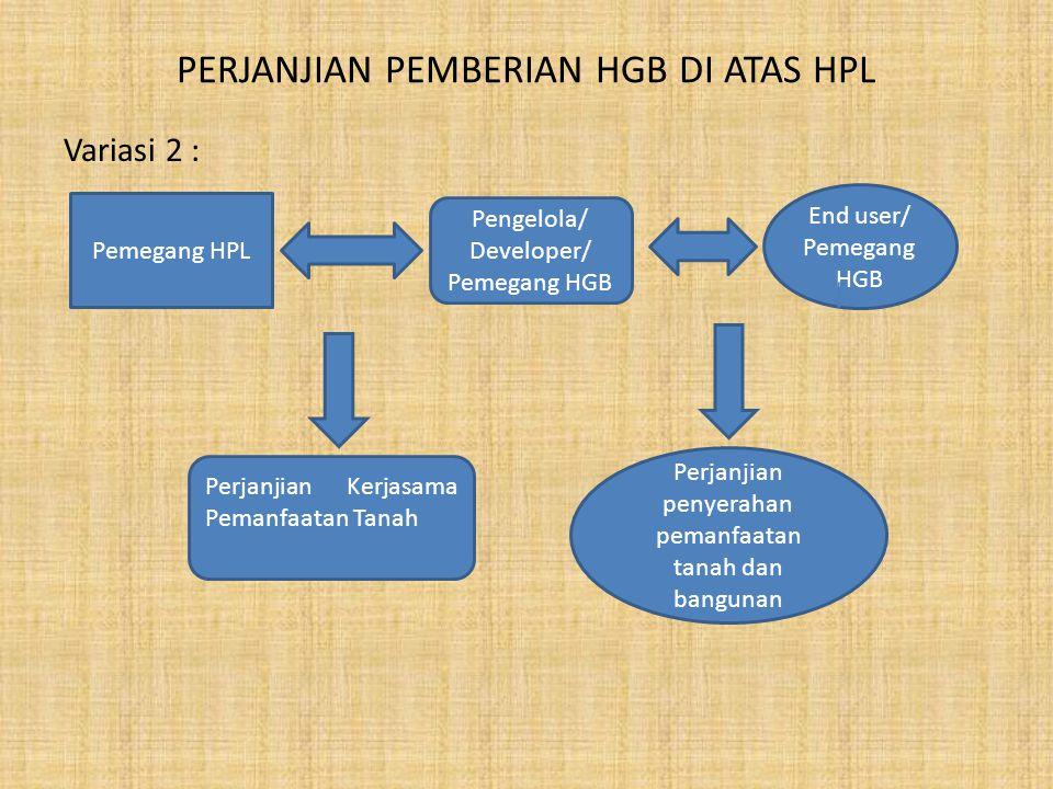 PERJANJIAN PEMBERIAN HGB DI ATAS HPL Variasi 2 : Pemegang HPL End user/ Pemegang HGB Pengelola/ Developer/ Pemegang HGB Perjanjian Kerjasama Pemanfaat