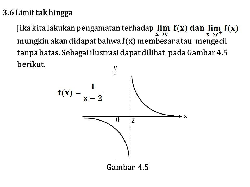 Jika kita lakukan pengamatan terhadap 3.6 Limit tak hingga mungkin akan didapat bahwa f(x) membesar atau mengecil tanpa batas. Sebagai ilustrasi dapat