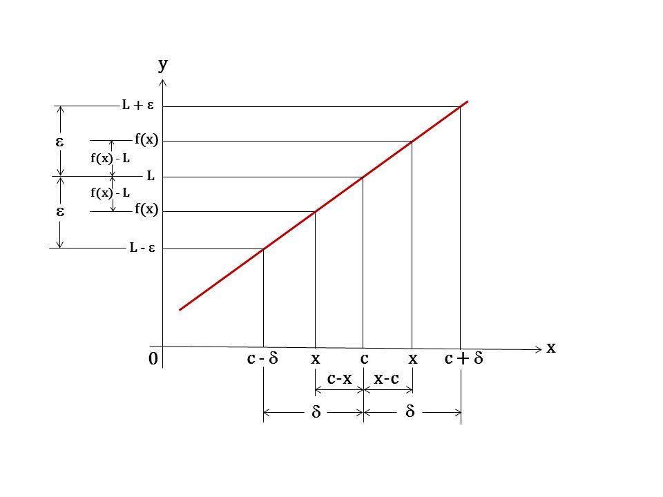 c -  x c x c +  0 y x c-x x-c     L +  L -  L f(x) f(x) - L