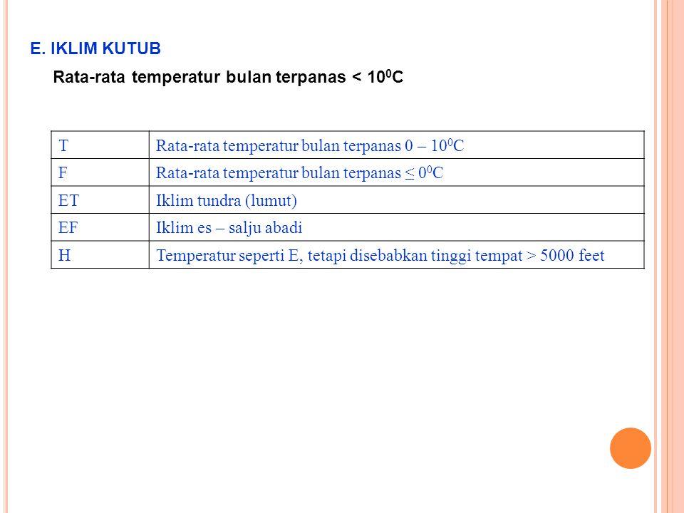 E. IKLIM KUTUB Rata-rata temperatur bulan terpanas < 10 0 C TRata-rata temperatur bulan terpanas 0 – 10 0 C FRata-rata temperatur bulan terpanas ≤ 0 0