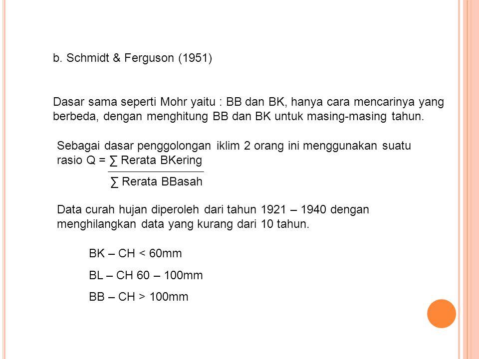 Data curah hujan diperoleh dari tahun 1921 – 1940 dengan menghilangkan data yang kurang dari 10 tahun. BK – CH < 60mm BL – CH 60 – 100mm BB – CH > 100