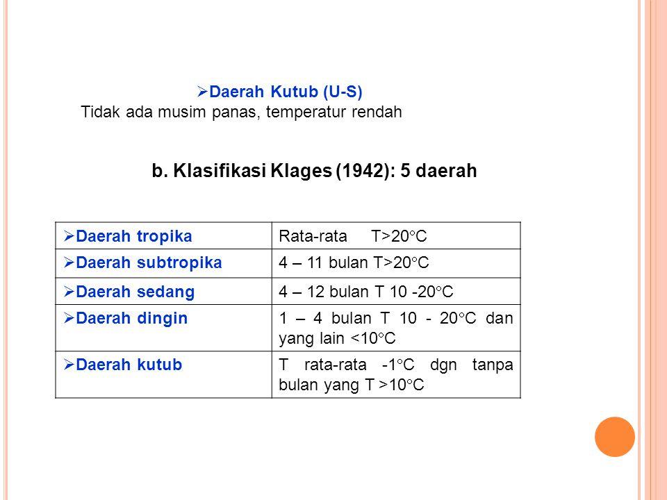  Daerah Kutub (U-S) Tidak ada musim panas, temperatur rendah b. Klasifikasi Klages (1942): 5 daerah  Daerah tropika Rata-rata T>20  C  Daerah subt