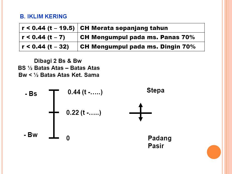 B. IKLIM KERING r < 0.44 (t – 19.5)CH Merata sepanjang tahun r < 0.44 (t – 7)CH Mengumpul pada ms. Panas 70% r < 0.44 (t – 32)CH Mengumpul pada ms. Di