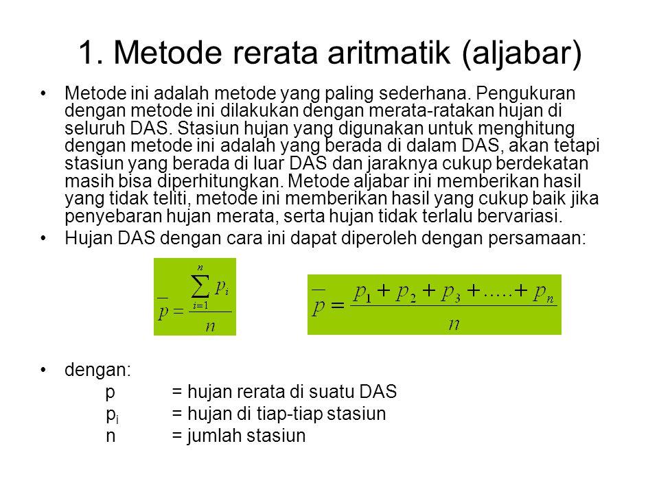 1. Metode rerata aritmatik (aljabar) Metode ini adalah metode yang paling sederhana. Pengukuran dengan metode ini dilakukan dengan merata-ratakan huja