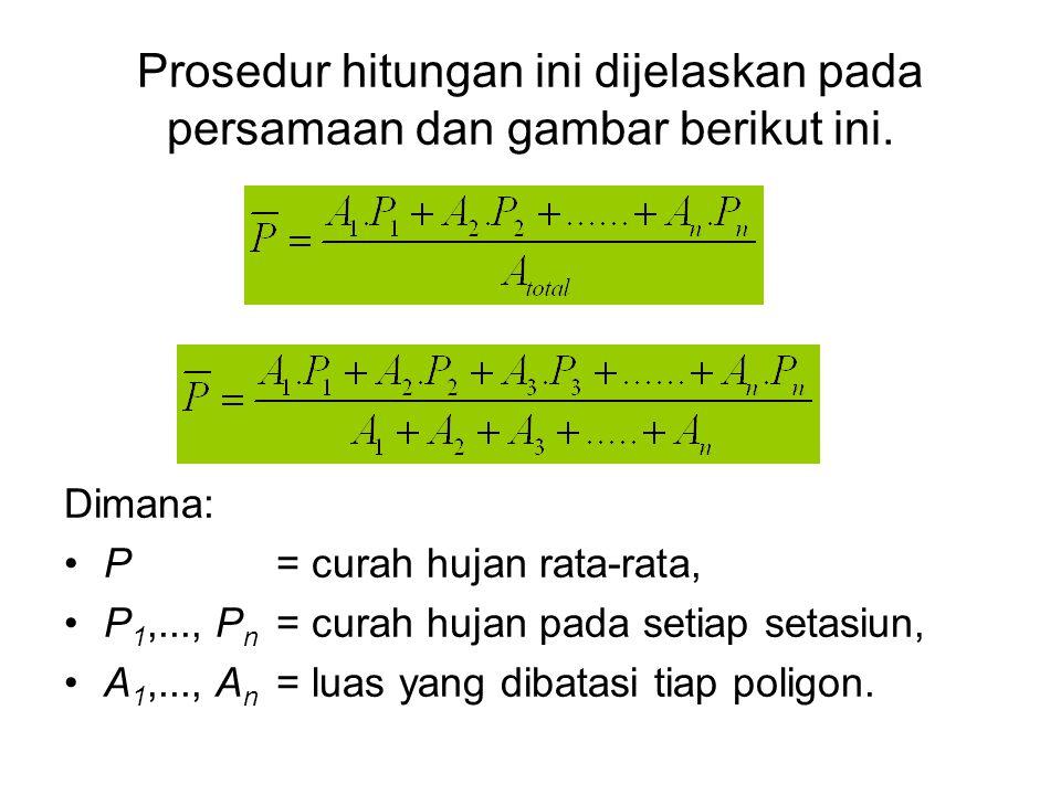 Prosedur hitungan ini dijelaskan pada persamaan dan gambar berikut ini. Dimana: P= curah hujan rata-rata, P 1,..., P n = curah hujan pada setiap setas