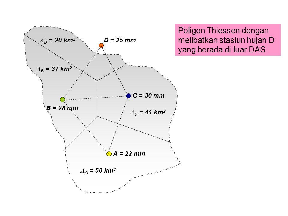 A = 22 mm B = 28 mm C = 30 mm D = 25 mm A A = 50 km 2 A B = 37 km 2 A C = 41 km 2 A D = 20 km 2 Poligon Thiessen dengan melibatkan stasiun hujan D yan
