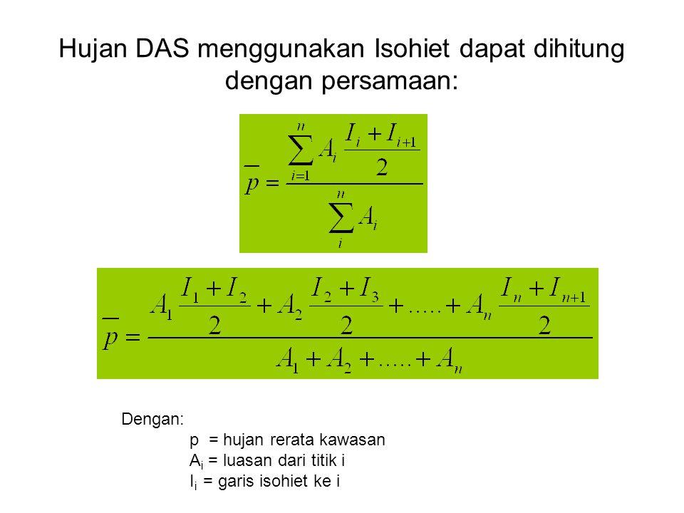Hujan DAS menggunakan Isohiet dapat dihitung dengan persamaan: Dengan: p = hujan rerata kawasan A i = luasan dari titik i I i = garis isohiet ke i