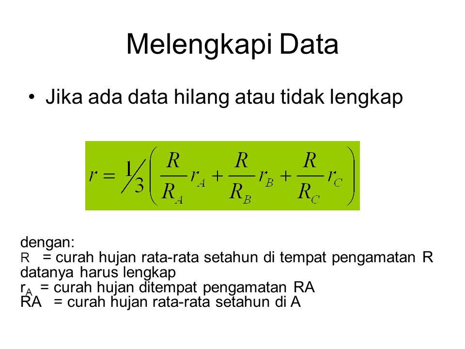 Melengkapi Data Jika ada data hilang atau tidak lengkap dengan: R = curah hujan rata-rata setahun di tempat pengamatan R datanya harus lengkap r A = c