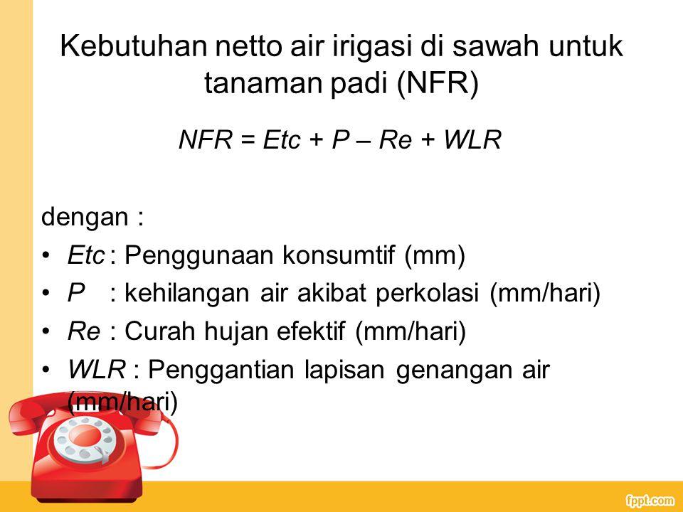 Kebutuhan netto air irigasi di sawah untuk tanaman padi (NFR) NFR = Etc + P – Re + WLR dengan : Etc: Penggunaan konsumtif (mm) P: kehilangan air akibat perkolasi (mm/hari) Re: Curah hujan efektif (mm/hari) WLR : Penggantian lapisan genangan air (mm/hari)