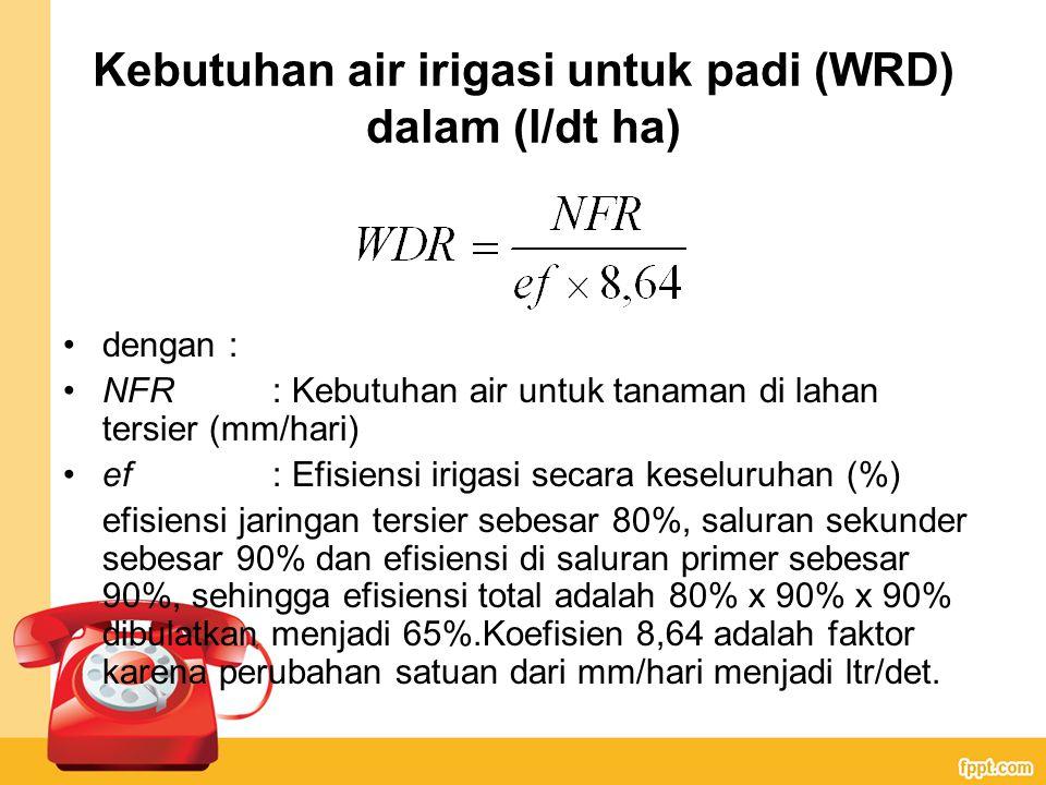 Kebutuhan air irigasi untuk padi (WRD) dalam (l/dt ha) dengan : NFR: Kebutuhan air untuk tanaman di lahan tersier (mm/hari) ef: Efisiensi irigasi secara keseluruhan (%) efisiensi jaringan tersier sebesar 80%, saluran sekunder sebesar 90% dan efisiensi di saluran primer sebesar 90%, sehingga efisiensi total adalah 80% x 90% x 90% dibulatkan menjadi 65%.Koefisien 8,64 adalah faktor karena perubahan satuan dari mm/hari menjadi ltr/det.